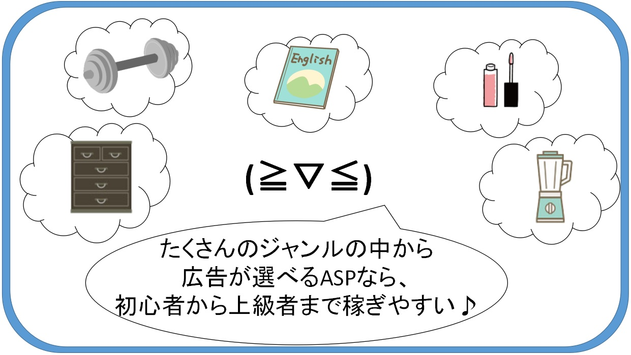 A8.netを利用するメリット