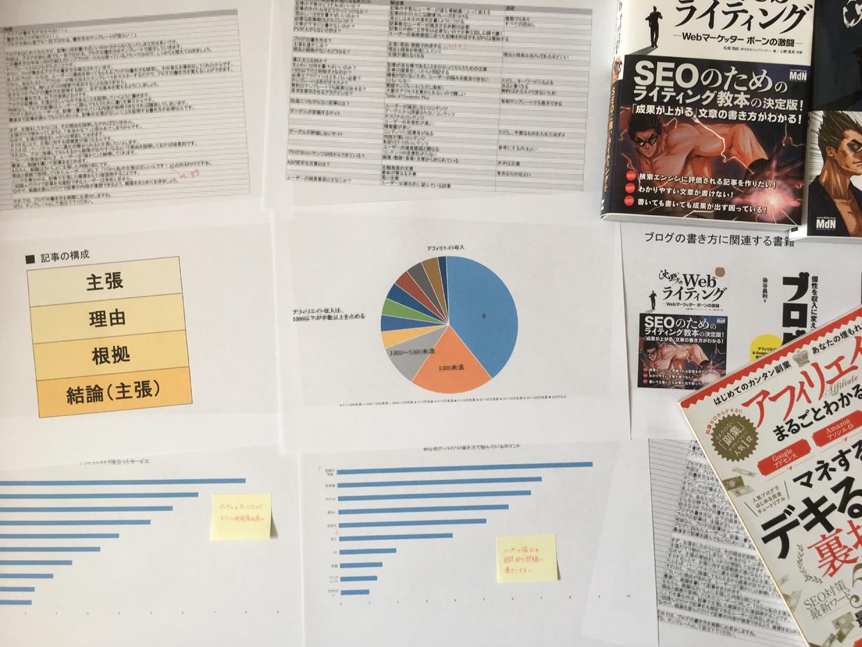 ブログで稼ぐための始め方を調べた資料