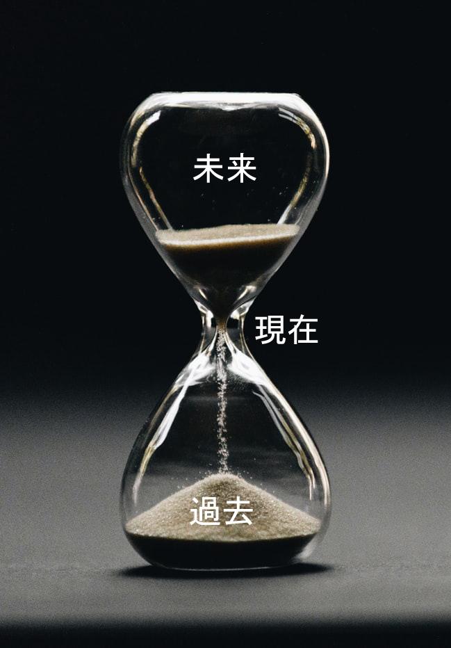 砂時計は過去と現在と未来を象徴した意味をもつ