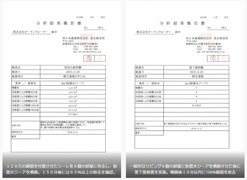 除菌水ジーアの効果を証明した書類