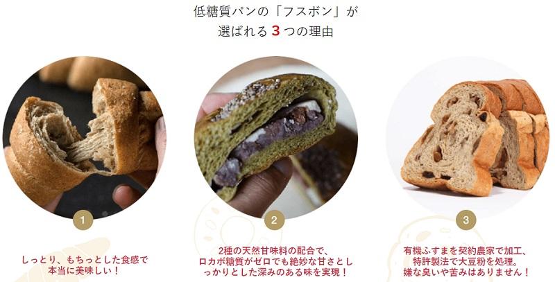 フスボンのふすまパン